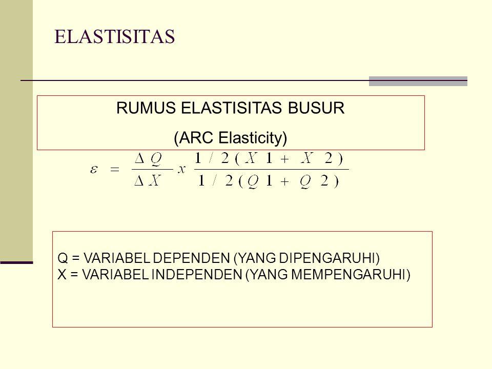 RUMUS ELASTISITAS BUSUR