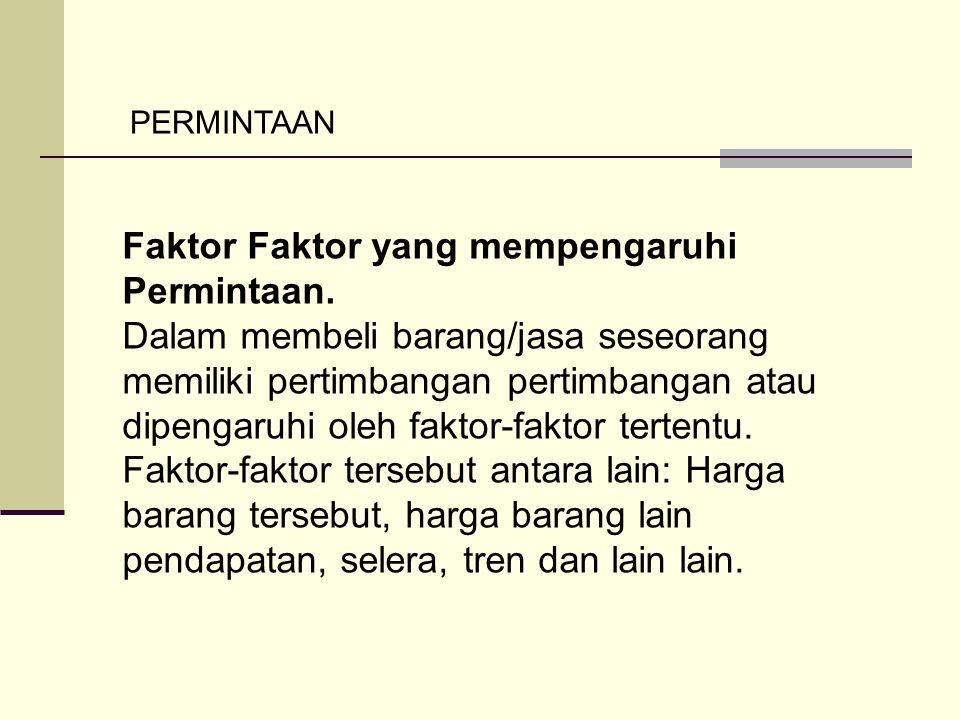 Faktor Faktor yang mempengaruhi Permintaan.