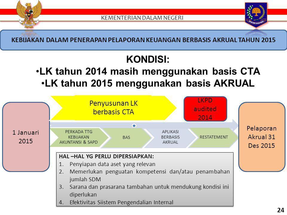 LK tahun 2014 masih menggunakan basis CTA