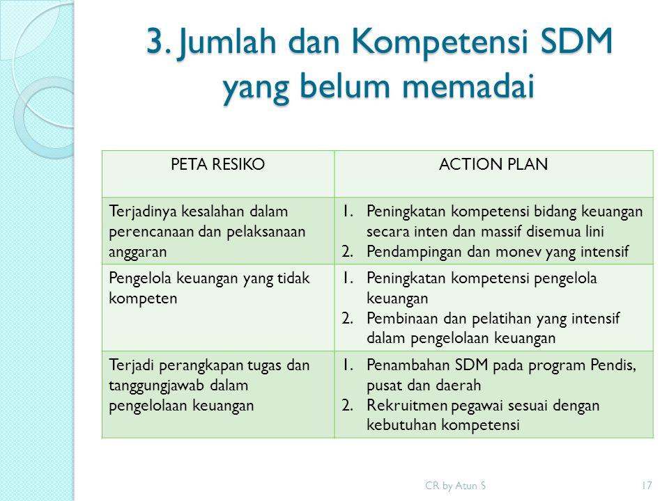3. Jumlah dan Kompetensi SDM yang belum memadai