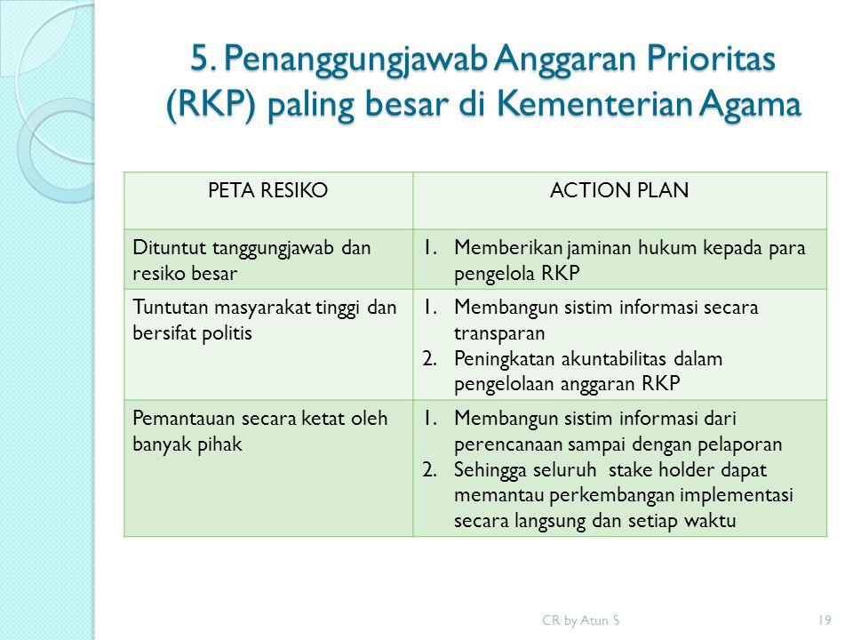 5. Penanggungjawab Anggaran Prioritas (RKP) paling besar di Kementerian Agama