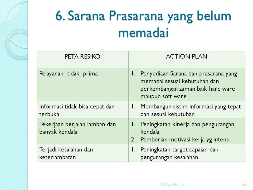 6. Sarana Prasarana yang belum memadai