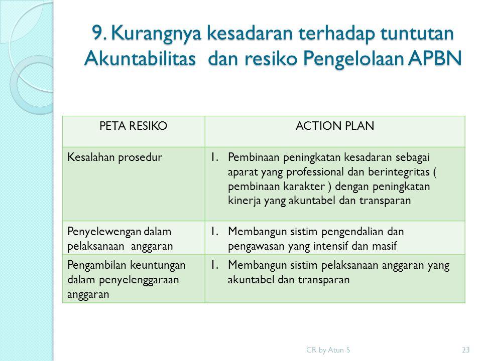 9. Kurangnya kesadaran terhadap tuntutan Akuntabilitas dan resiko Pengelolaan APBN