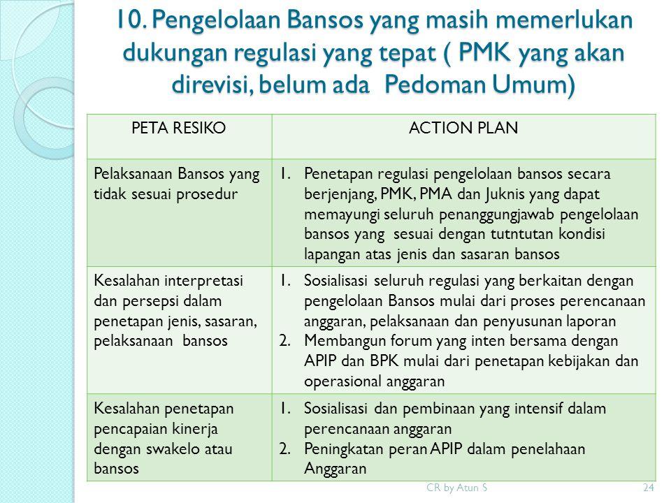 10. Pengelolaan Bansos yang masih memerlukan dukungan regulasi yang tepat ( PMK yang akan direvisi, belum ada Pedoman Umum)