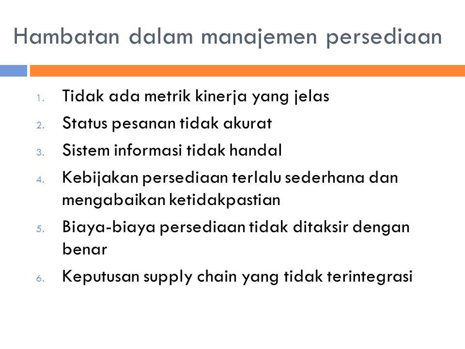 Hambatan dalam manajemen persediaan
