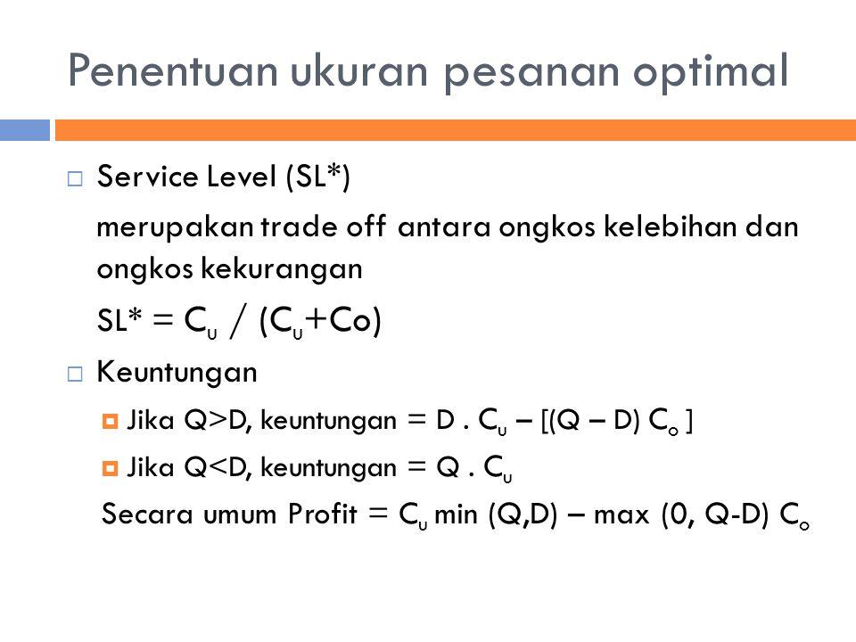 Penentuan ukuran pesanan optimal