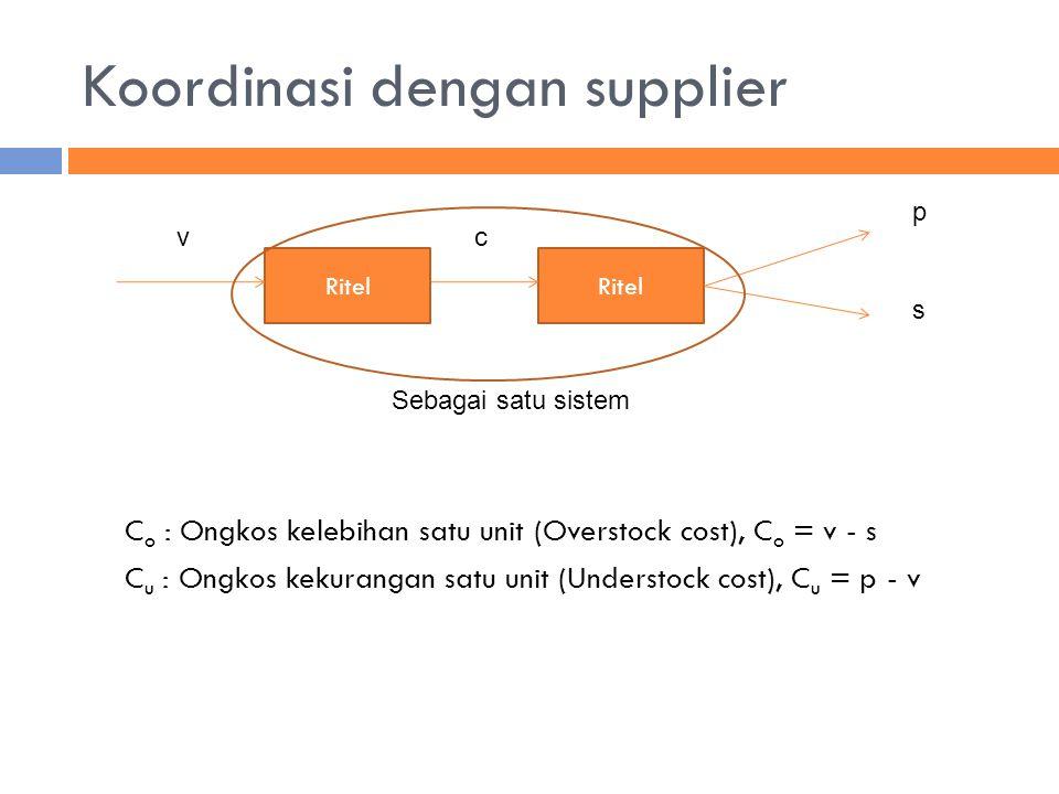 Koordinasi dengan supplier