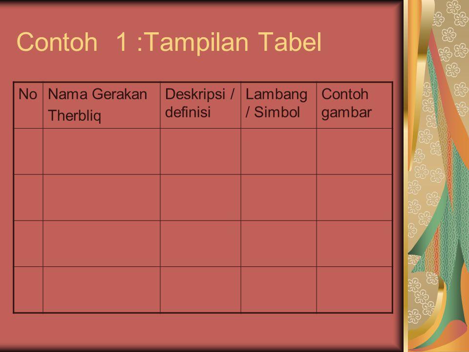 Contoh 1 :Tampilan Tabel