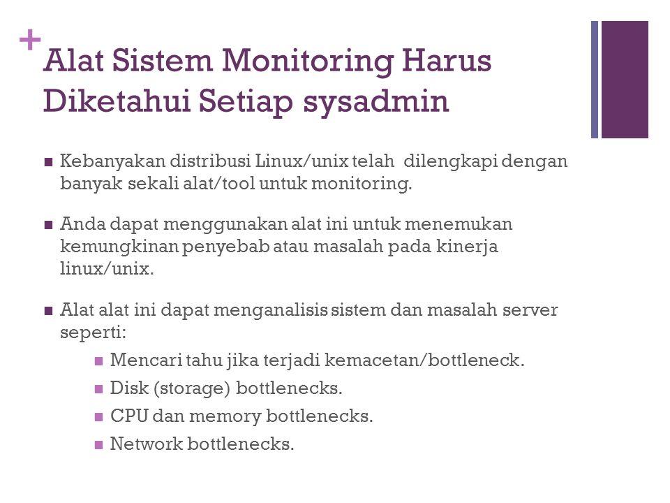 Alat Sistem Monitoring Harus Diketahui Setiap sysadmin