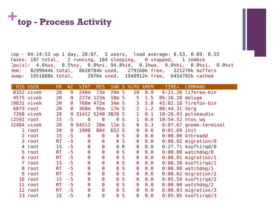 top - Process Activity Perintah top memberikan hasil secara real-time dinamis dari sistem berjalan yaitu kegiatan proses yang sebenarnya.