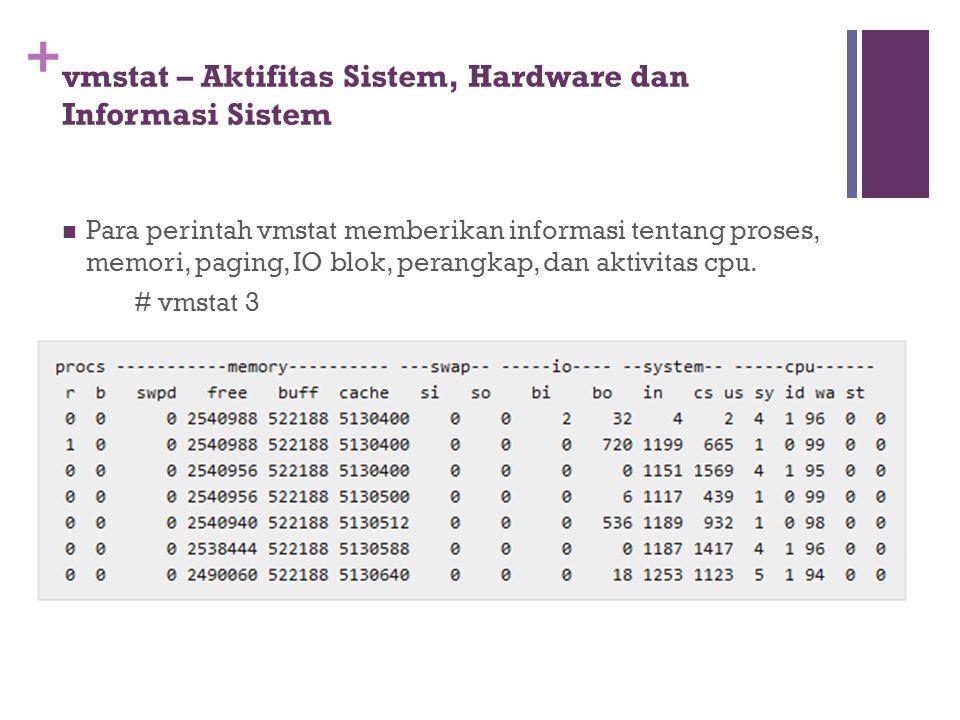 vmstat – Aktifitas Sistem, Hardware dan Informasi Sistem