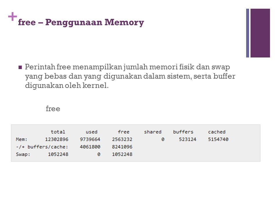 free – Penggunaan Memory