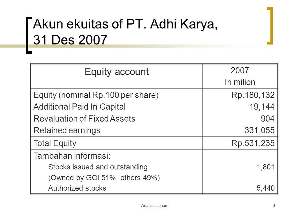 Akun ekuitas of PT. Adhi Karya, 31 Des 2007