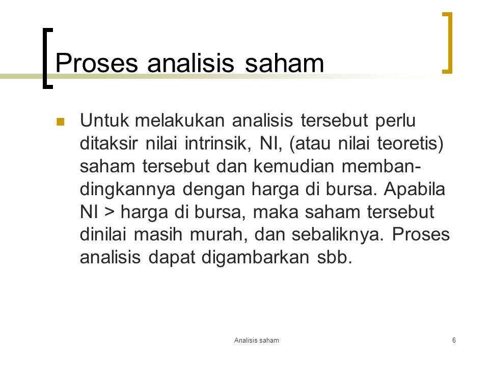 Proses analisis saham