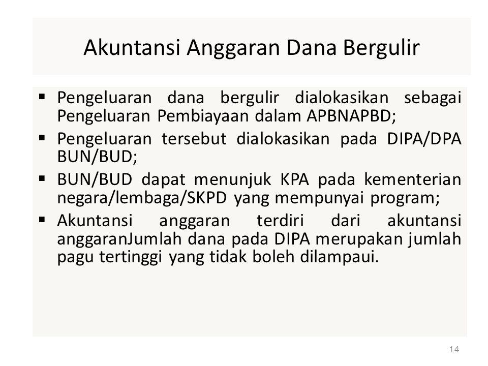 Akuntansi Anggaran Dana Bergulir