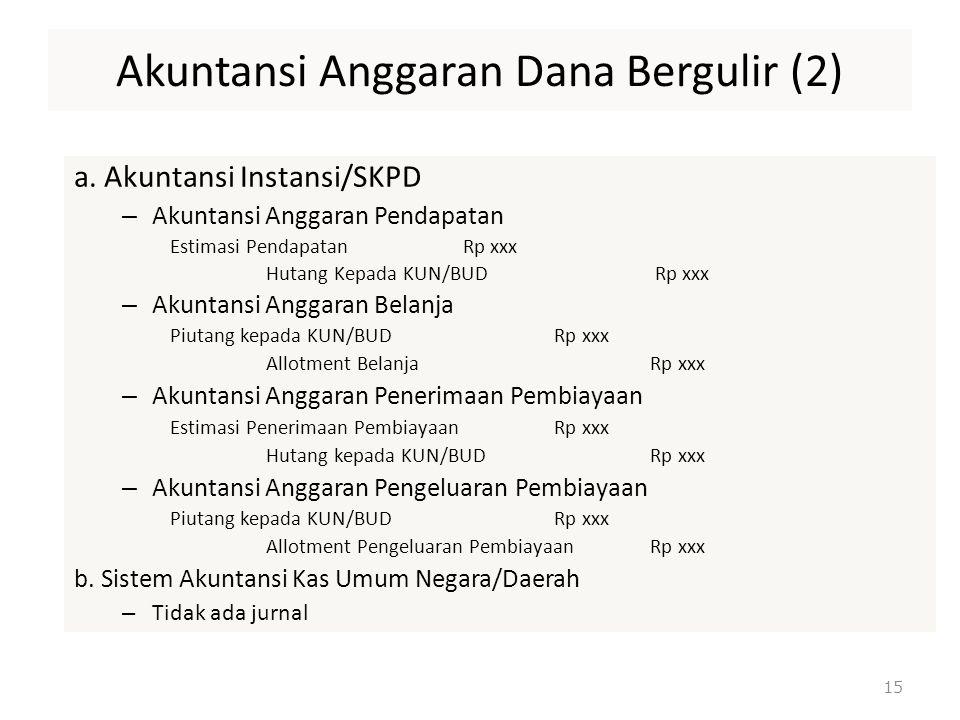 Akuntansi Anggaran Dana Bergulir (2)