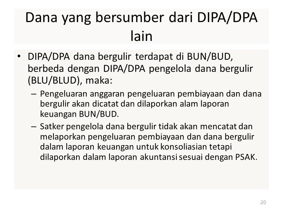 Dana yang bersumber dari DIPA/DPA lain