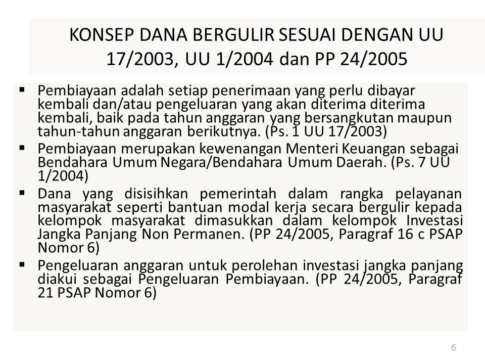 KONSEP DANA BERGULIR SESUAI DENGAN UU 17/2003, UU 1/2004 dan PP 24/2005