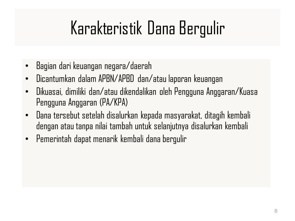 Karakteristik Dana Bergulir