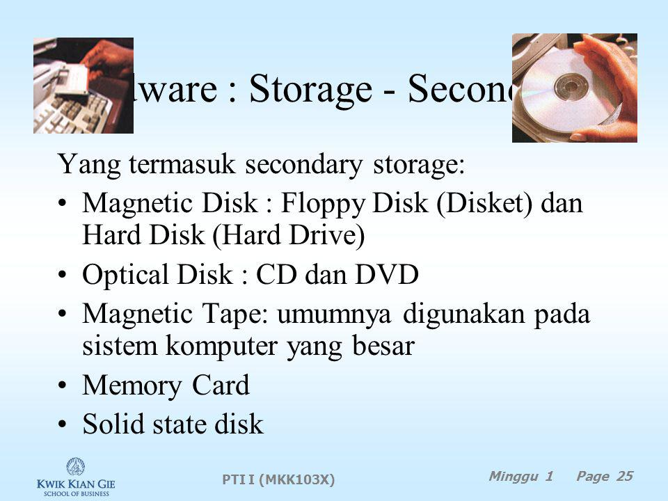 Hardware : Storage - Secondary