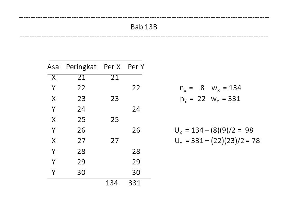 Asal Peringkat Per X Per Y