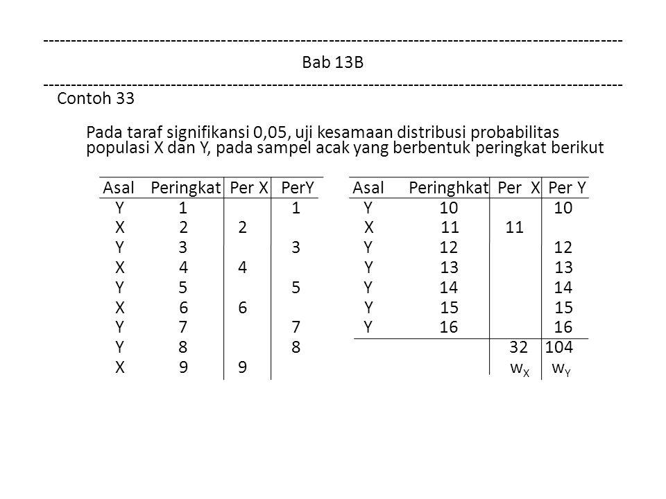 Asal Peringkat Per X PerY Asal Peringhkat Per X Per Y Y 1 1 Y 10 10