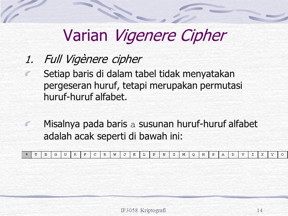 Varian Vigenere Cipher