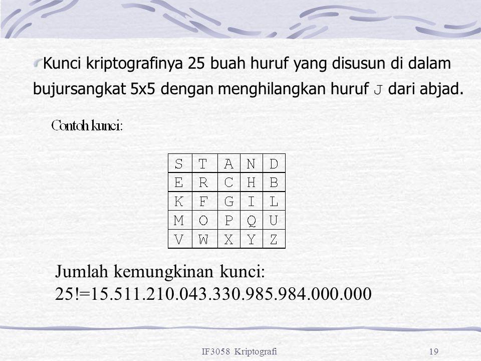 Jumlah kemungkinan kunci: 25!=15.511.210.043.330.985.984.000.000