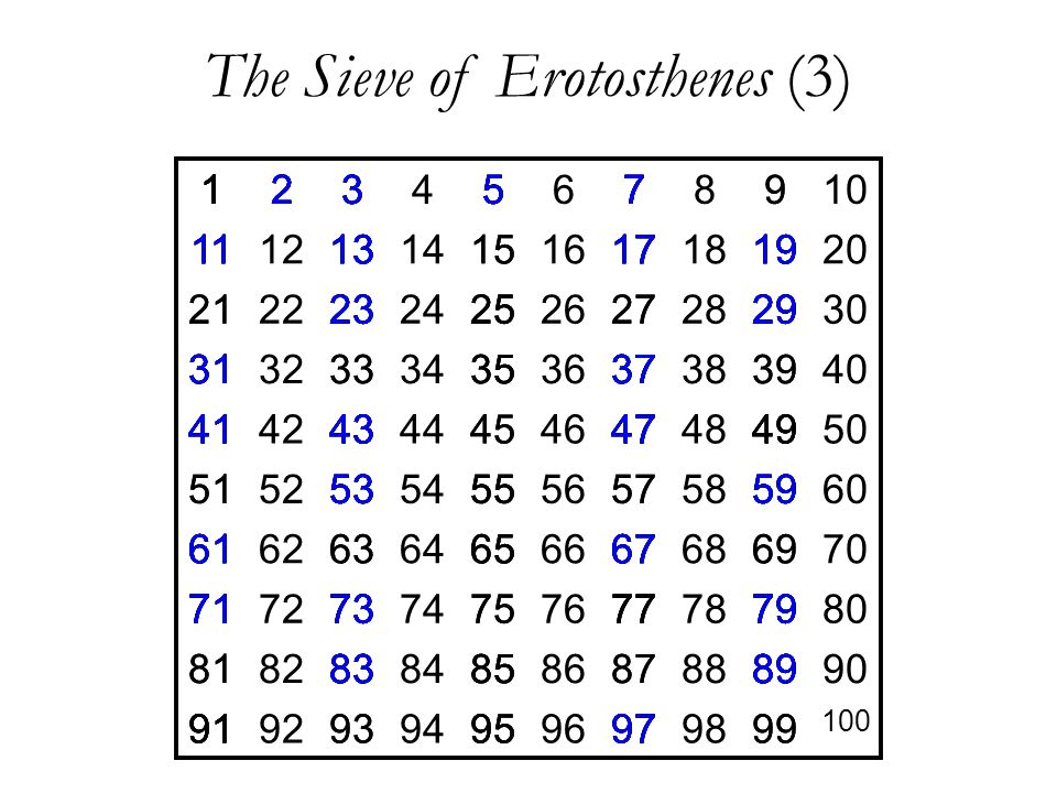 The Sieve of Erotosthenes (3)