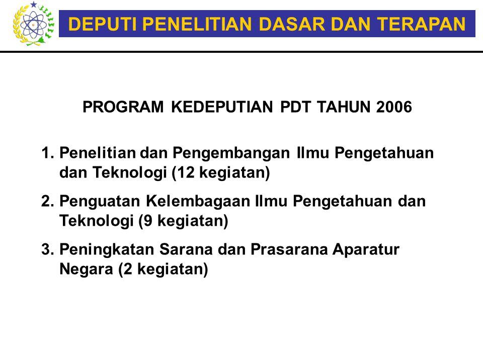 DEPUTI PENELITIAN DASAR DAN TERAPAN PROGRAM KEDEPUTIAN PDT TAHUN 2006