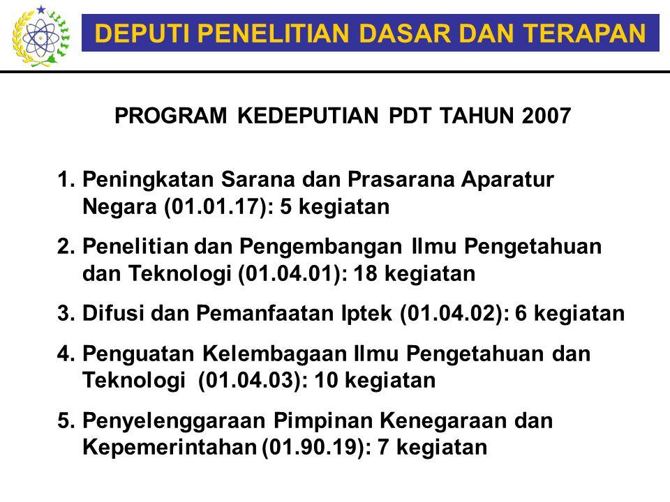 DEPUTI PENELITIAN DASAR DAN TERAPAN PROGRAM KEDEPUTIAN PDT TAHUN 2007