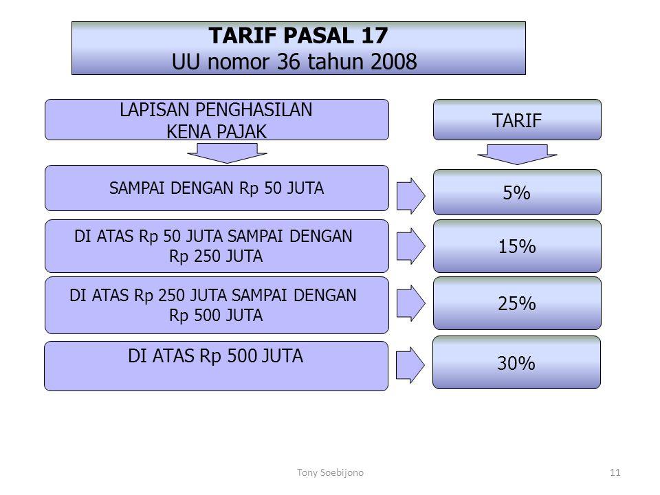 TARIF PASAL 17 UU nomor 36 tahun 2008 LAPISAN PENGHASILAN TARIF
