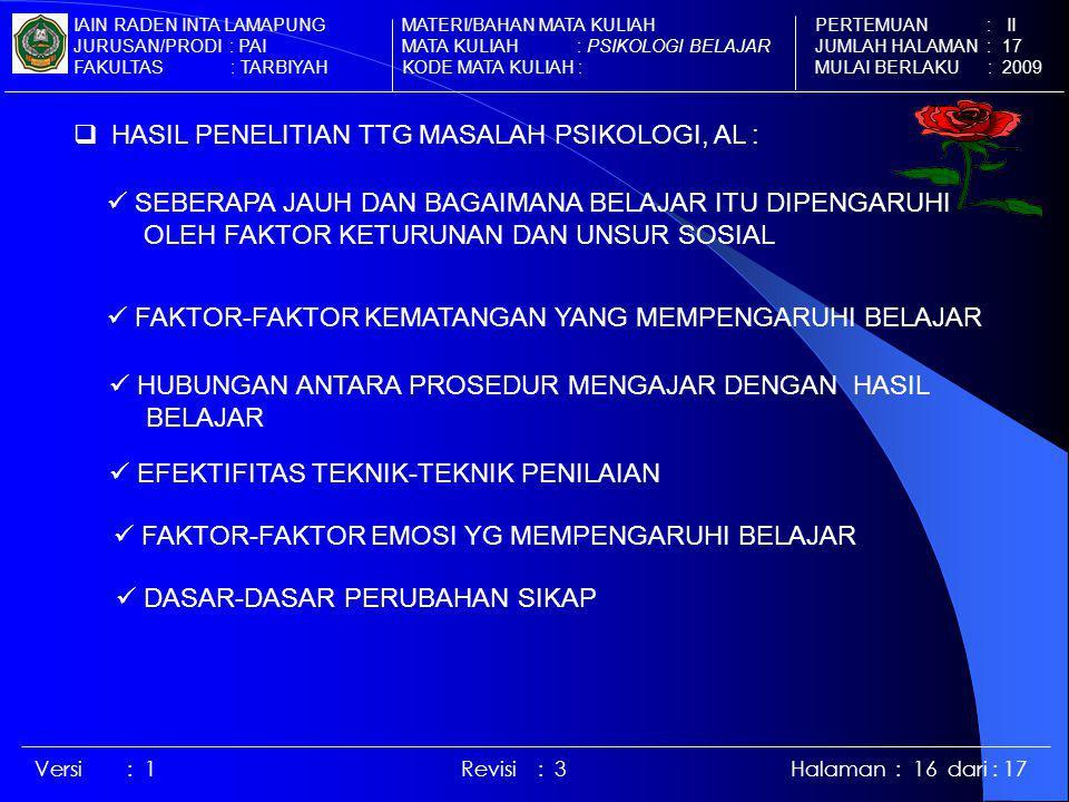 HASIL PENELITIAN TTG MASALAH PSIKOLOGI, AL :