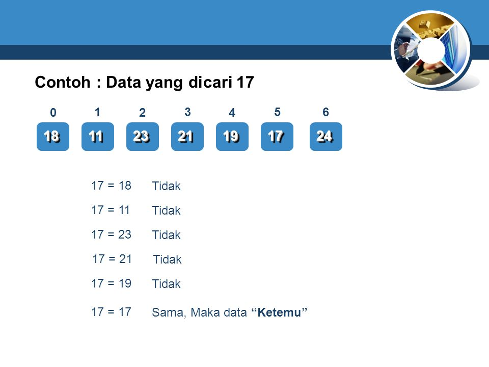 Contoh : Data yang dicari 17