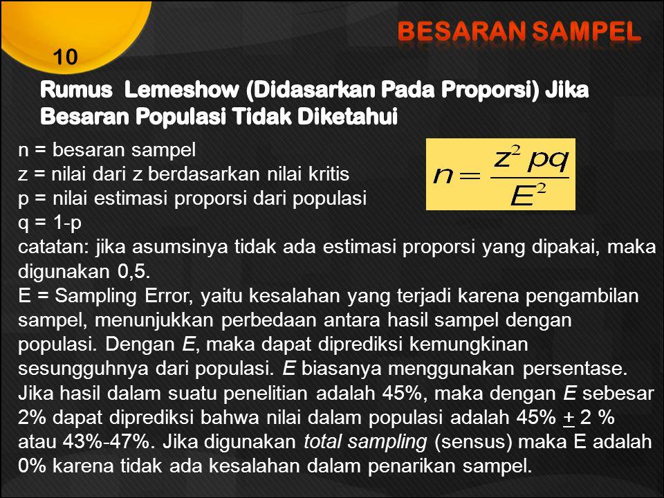 BESARAN SAMPEL Rumus Lemeshow (Didasarkan Pada Proporsi) Jika Besaran Populasi Tidak Diketahui. n = besaran sampel.