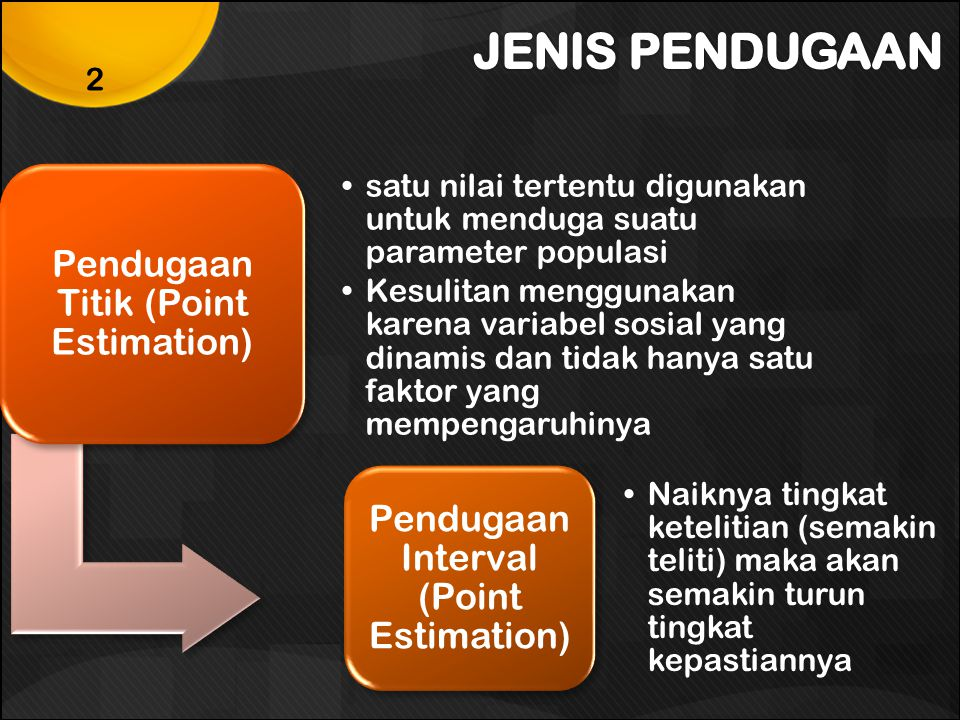 JENIS PENDUGAAN Pendugaan Titik (Point Estimation)