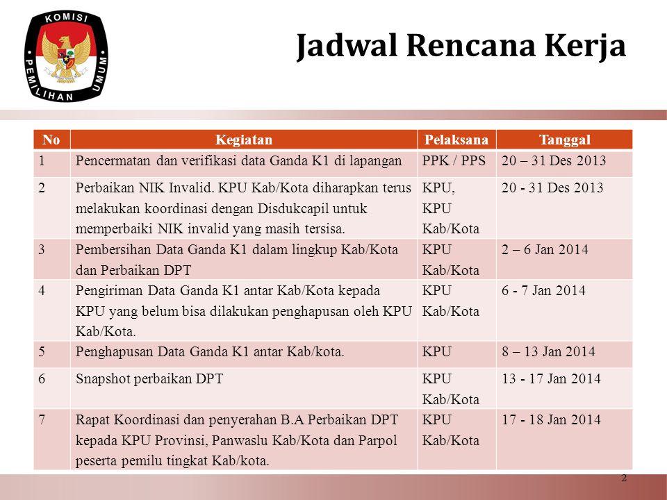 Jadwal Rencana Kerja No Kegiatan Pelaksana Tanggal 1