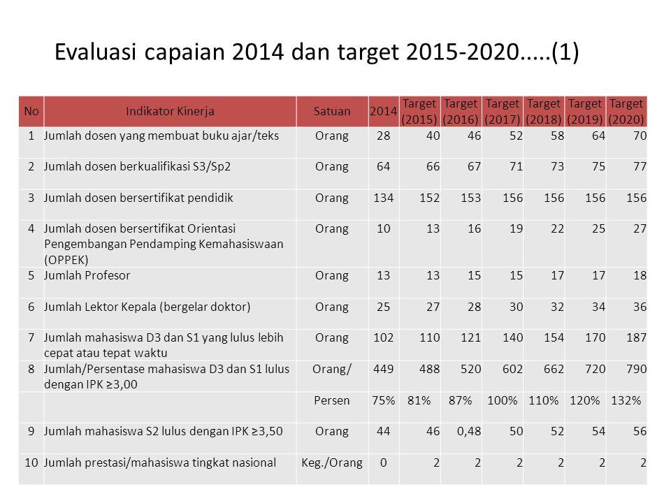 Evaluasi capaian 2014 dan target 2015-2020.....(1)