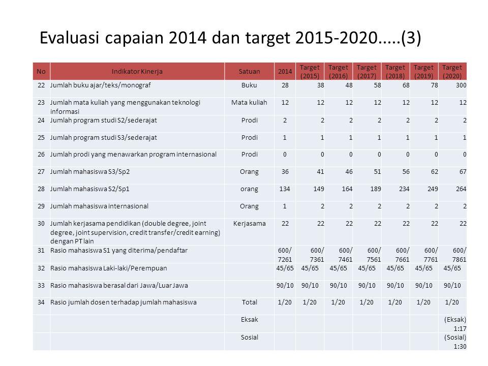 Evaluasi capaian 2014 dan target 2015-2020.....(3)