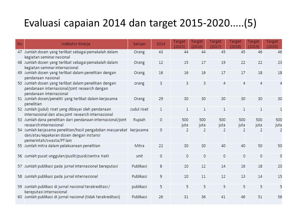 Evaluasi capaian 2014 dan target 2015-2020.....(5)