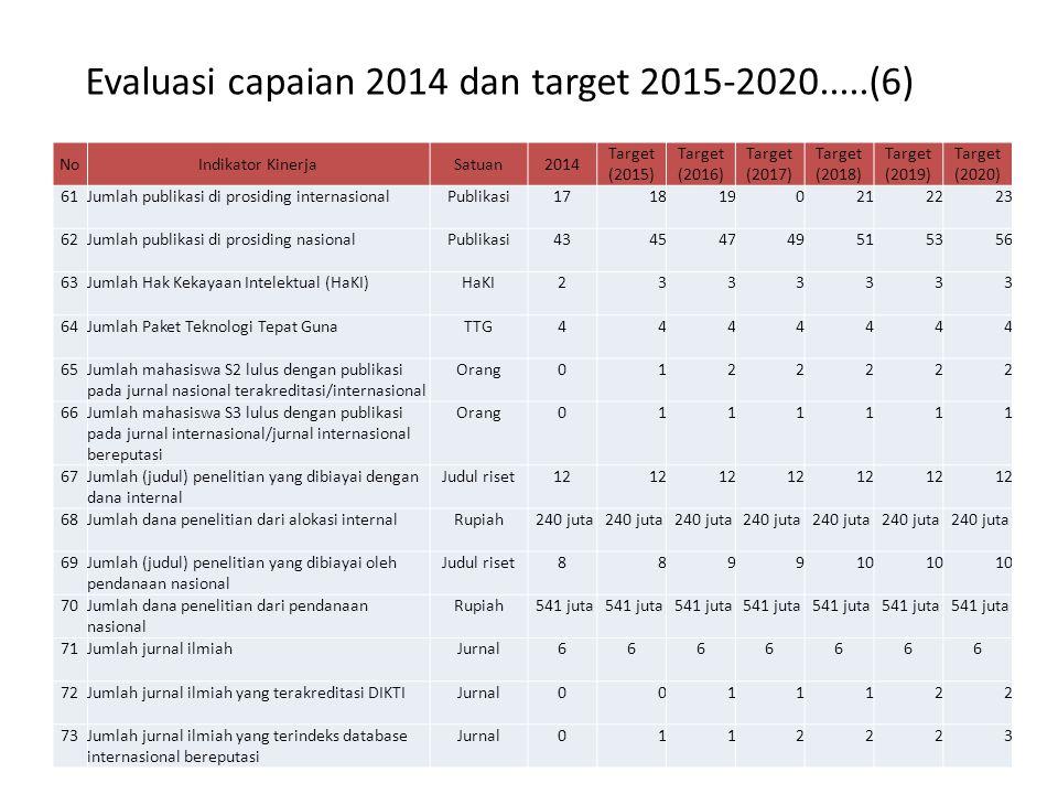 Evaluasi capaian 2014 dan target 2015-2020.....(6)