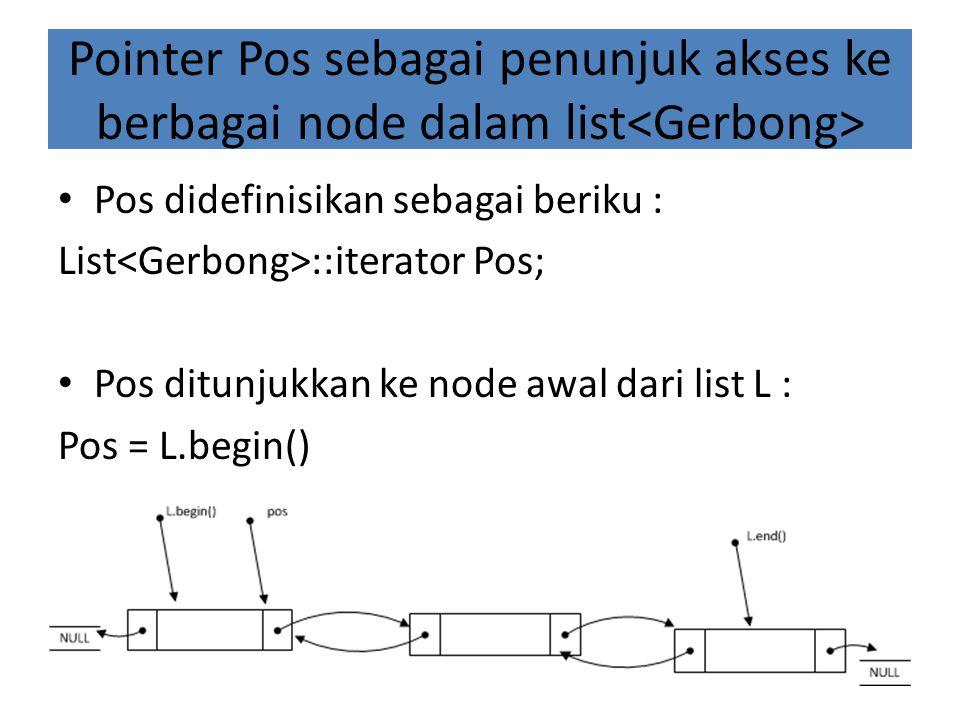 Pointer Pos sebagai penunjuk akses ke berbagai node dalam list<Gerbong>