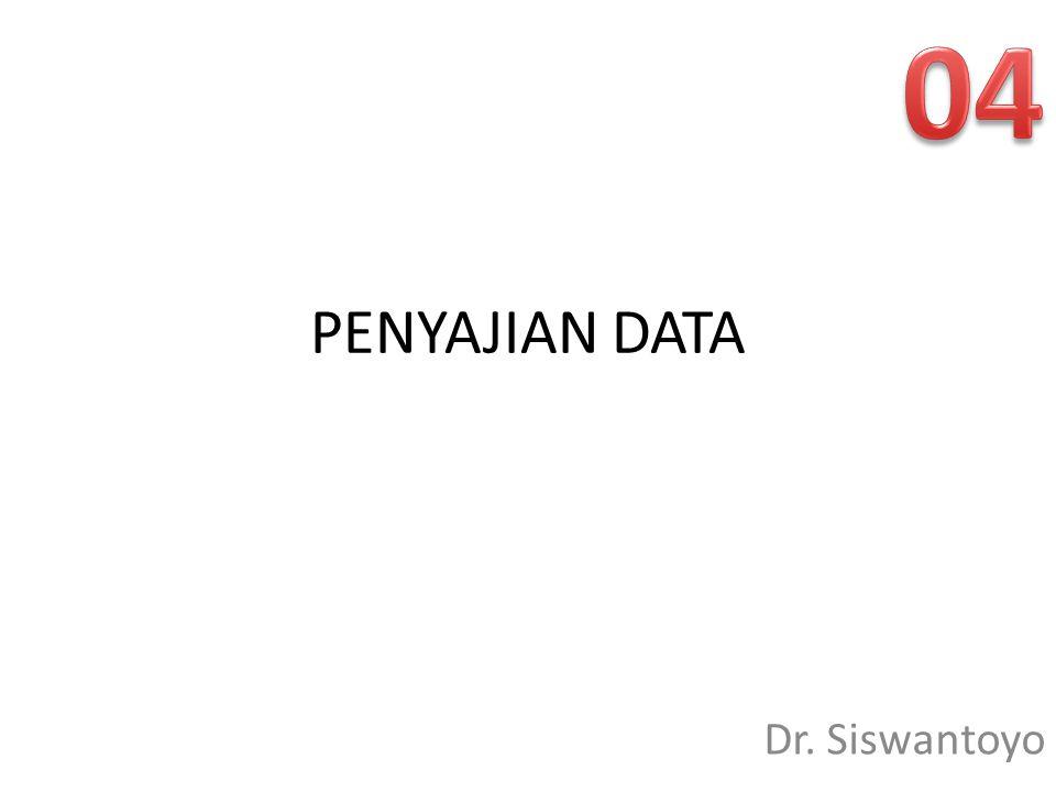 04 PENYAJIAN DATA Dr. Siswantoyo