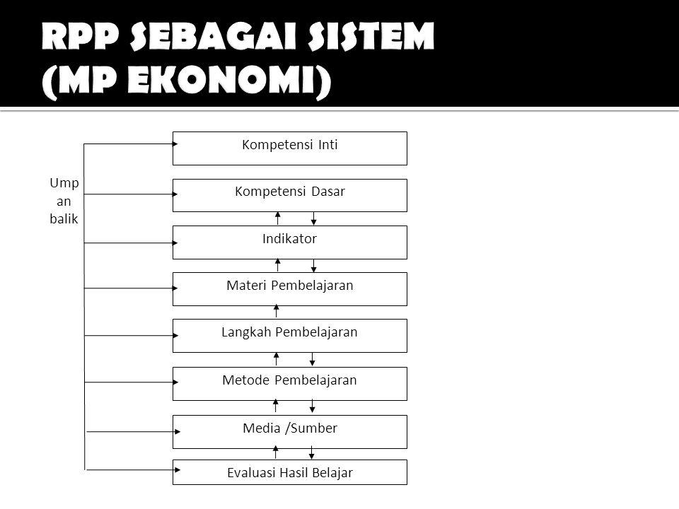 RPP SEBAGAI SISTEM (MP EKONOMI)