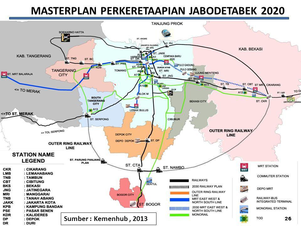 MASTERPLAN PERKERETAAPIAN JABODETABEK 2020