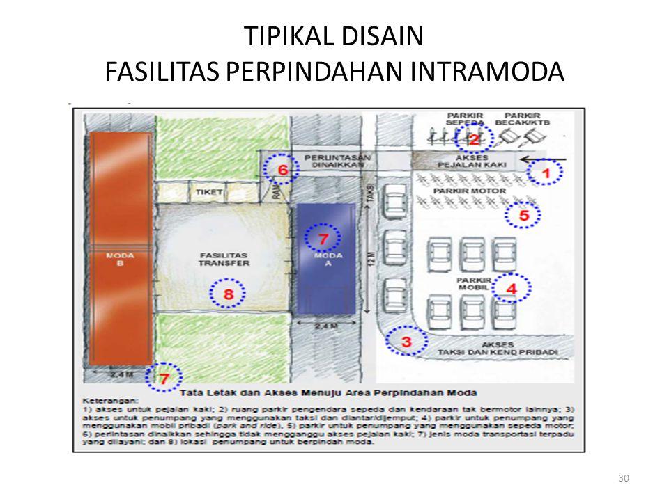 TIPIKAL DISAIN FASILITAS PERPINDAHAN INTRAMODA