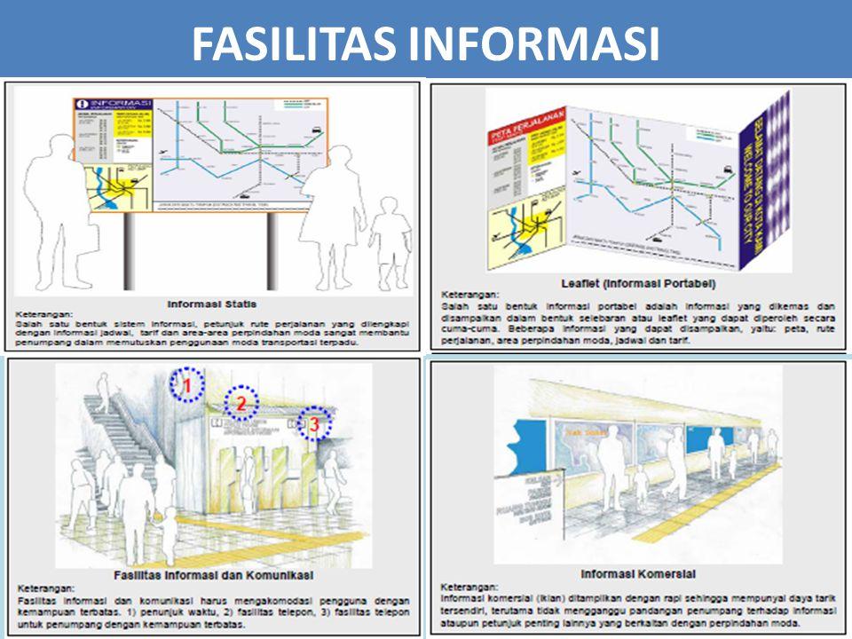FASILITAS INFORMASI