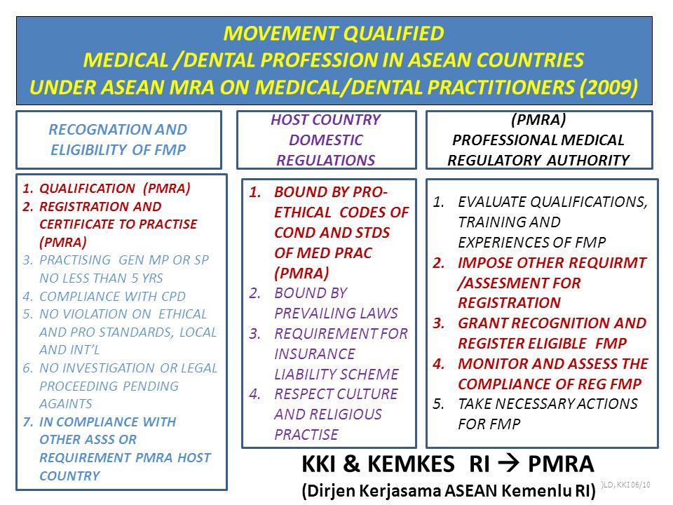 KKI & KEMKES RI  PMRA MOVEMENT QUALIFIED