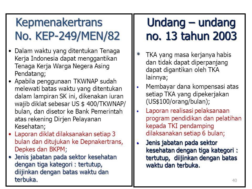 Kepmenakertrans No. KEP-249/MEN/82 Undang – undang no. 13 tahun 2003