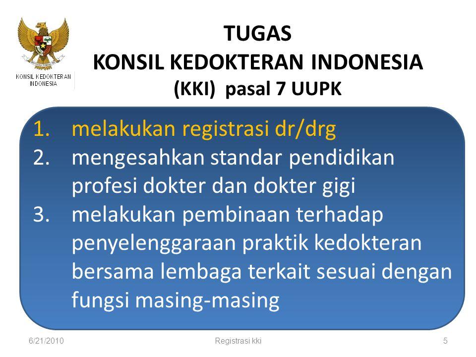 KONSIL KEDOKTERAN INDONESIA (KKI) pasal 7 UUPK